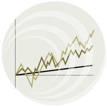 Viafontis : nos metiers - finances